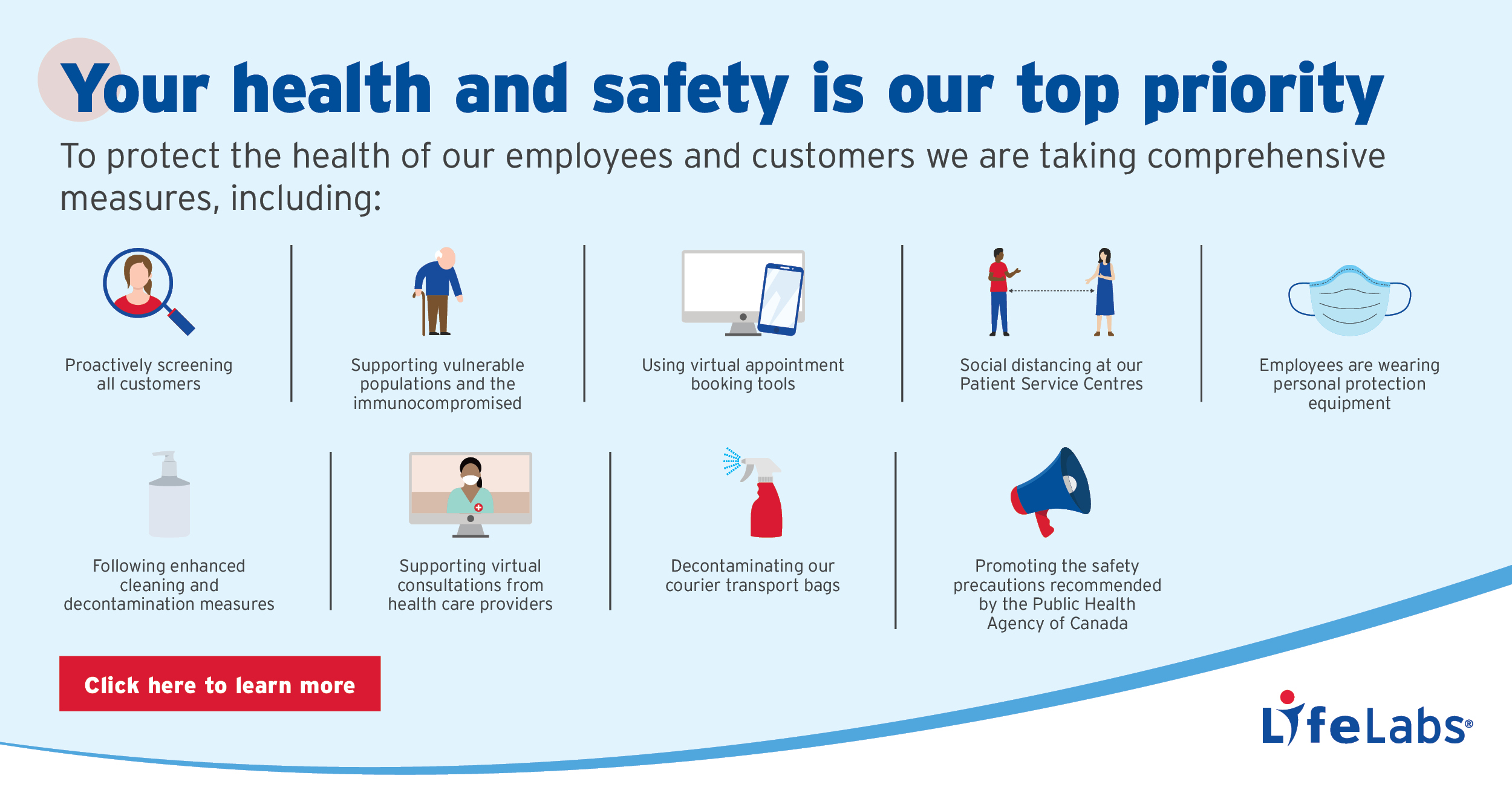 Infographic on COVID Health and Safety